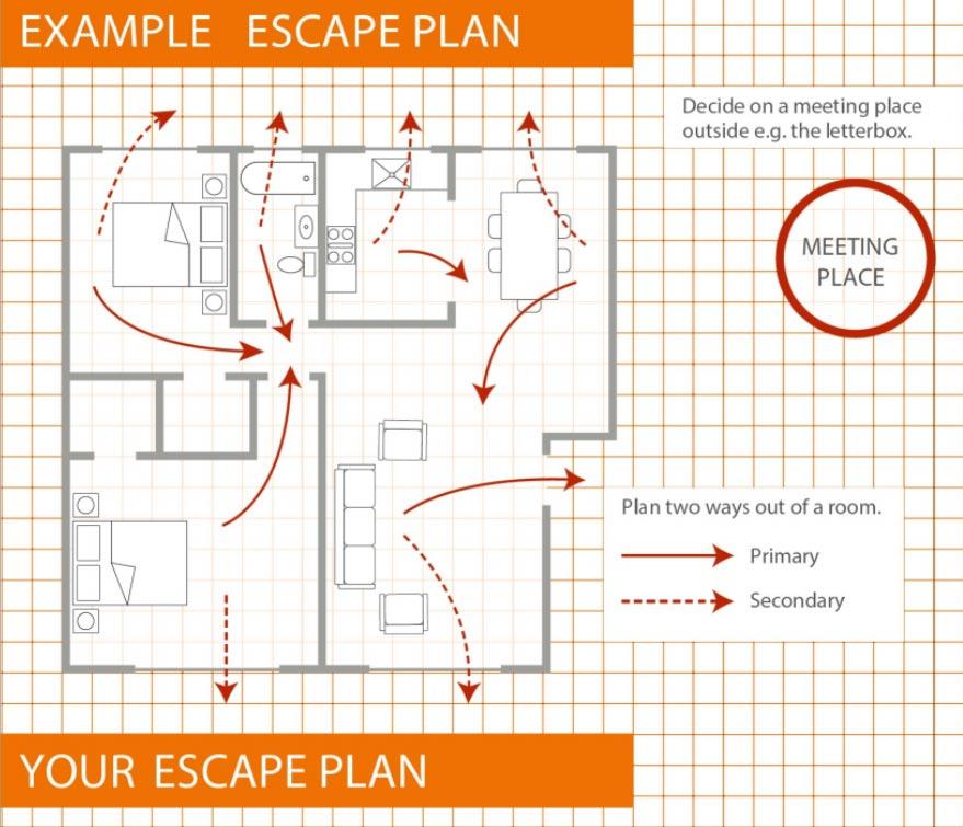 Fire_Safety_Plan